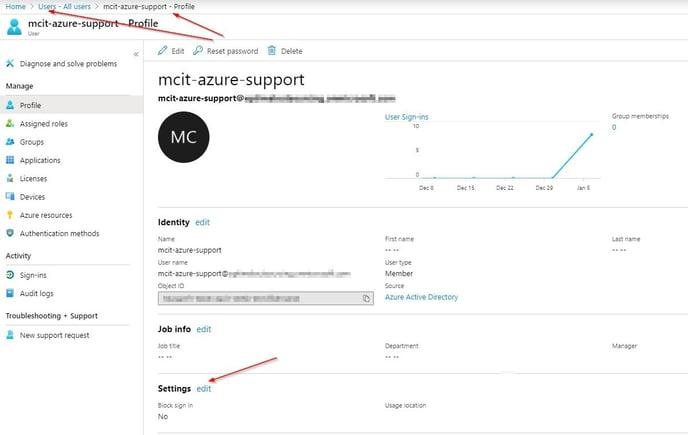 MCIT Support
